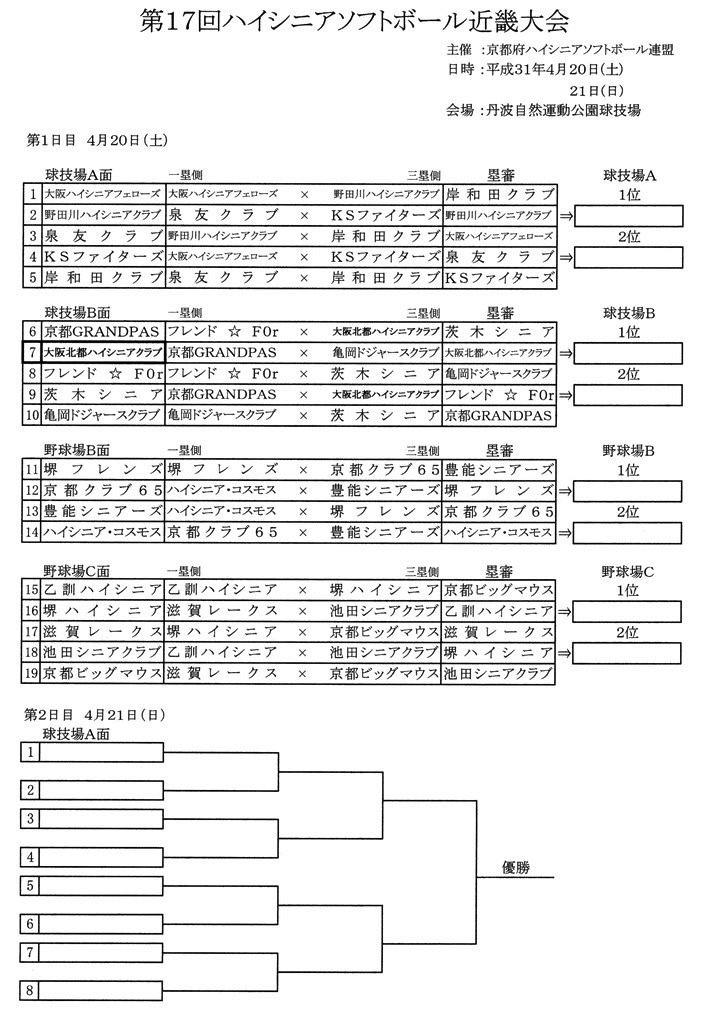 府 ボール 京都 協会 ソフト
